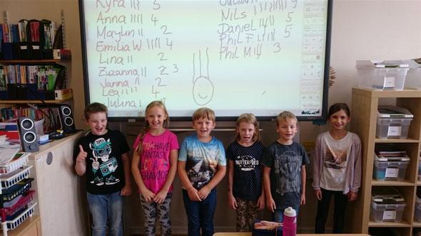 Lea (2. v.li.), Anna (4. v.li.), Emilia W. (1. v.re.) und Nils  (2. v.re.) sind unsere neuen Klassensprecher. Daniel (3. v.li.) und Phil (1. v.li.) springen in Vertretungsfällen ein.