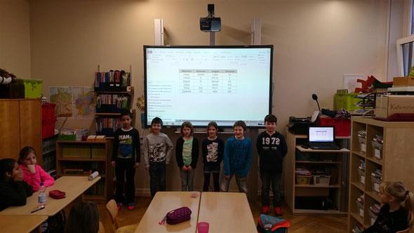 Unser neues Klassensprecherteam: Hassan (Stellvertreter), Darko, Paula, Maya (Stellvertreterin), Phil F. (Stellvertreter) und Max.