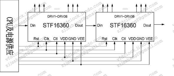 Stf16360两片级联