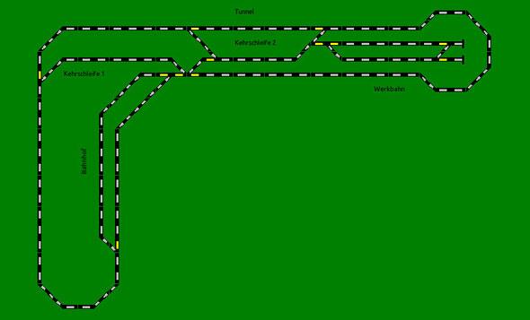 BSB Gleisplan