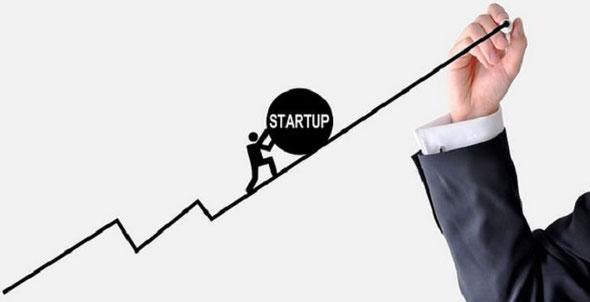 起業の方法