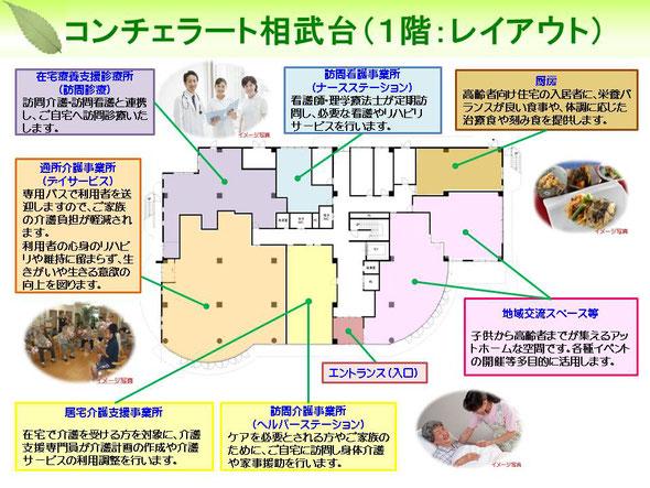 1階レイアウト図
