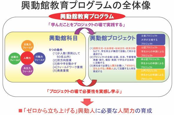 広島経済大学イメージ
