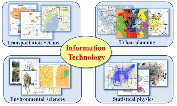 20 A survey of data-centric Smart City technologies