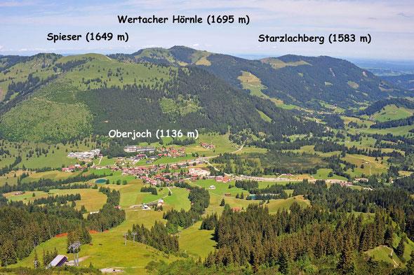 Leider nur ein Sommerbild: die klassischen Einsteigerberge in den Allgäuer allen vom Iseler aus gesehen.