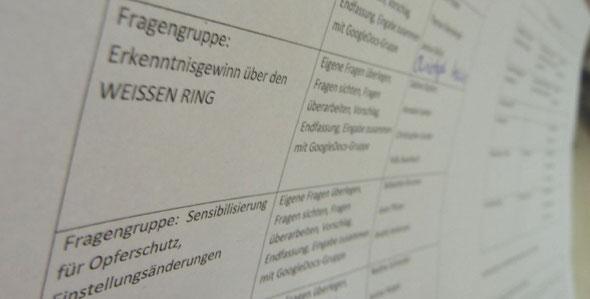 Start des Projekts: Einteilung der Gruppen mit verschiedenen Aufgabenbereichen