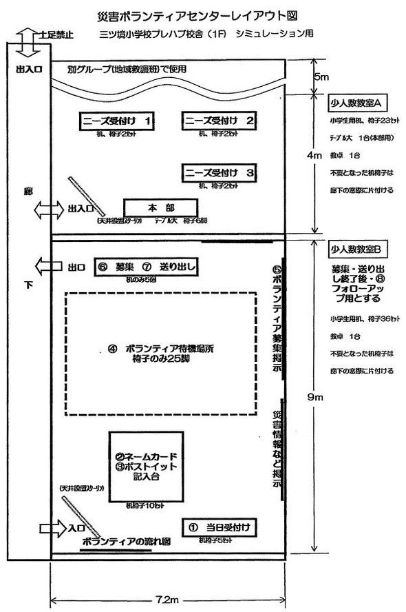 災害ボランティアセンターレイアウト図