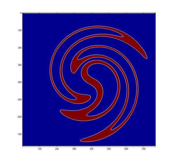 Case of filamentation - GPU computing