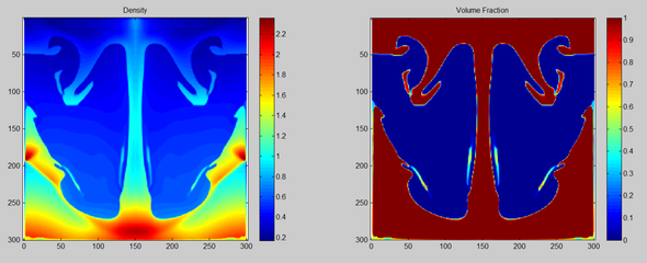 Yet another Rayleigh-Taylor instability
