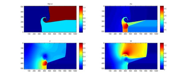 "Multi-material flow ""triple point"" case"