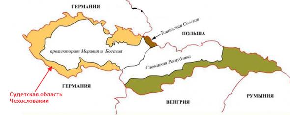 Судетская область, Чехословакия, Мюнхенское соглашение, 1938