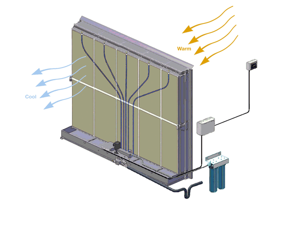 Rotasystem Neptronic SKV Coolpad
