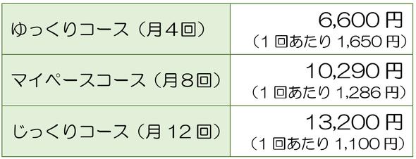 なごみのお月謝は、月4回6600円~