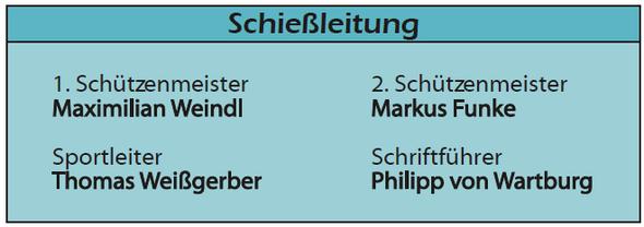 Schießleitung 2014