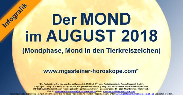 Der MOND im AUGUST 2018.