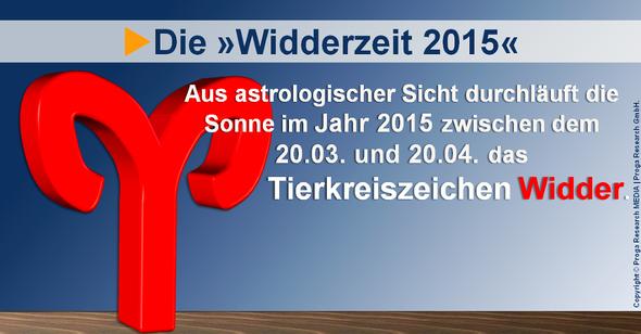 Die Widderzeit 2015: 20.03. - 20.04.2015