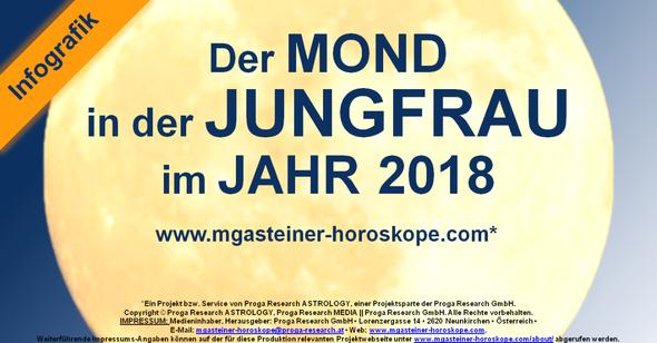 Der MOND in der JUNGFRAU im JAHR 2018.