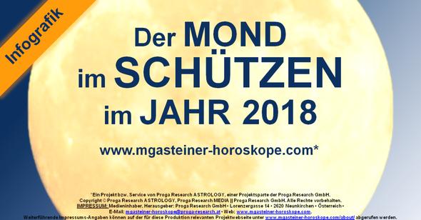 Der MOND im SCHÜTZEN im JAHR 2018.