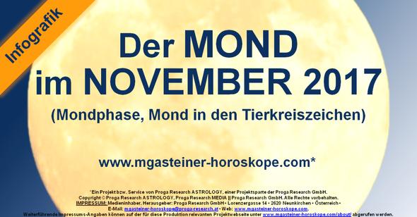 Der MOND im NOVEMBER 2017.