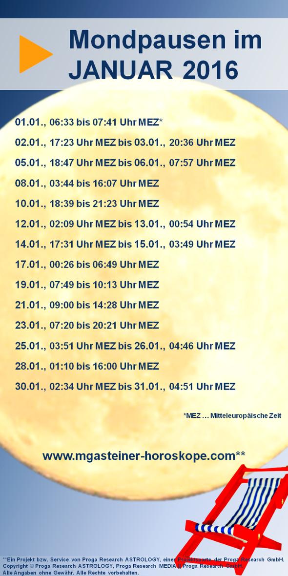 Mondpausentabelle für Januar 2016.