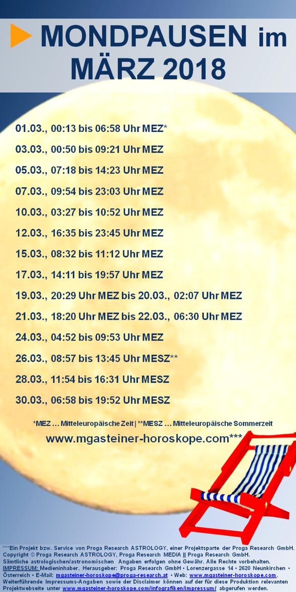 MONDPAUSENTABELLE für MÄRZ 2018
