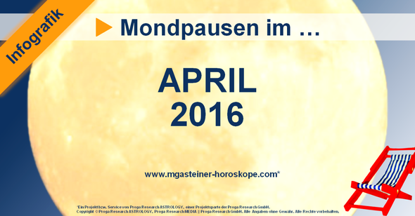 Mondpausentabelle für April 2016.