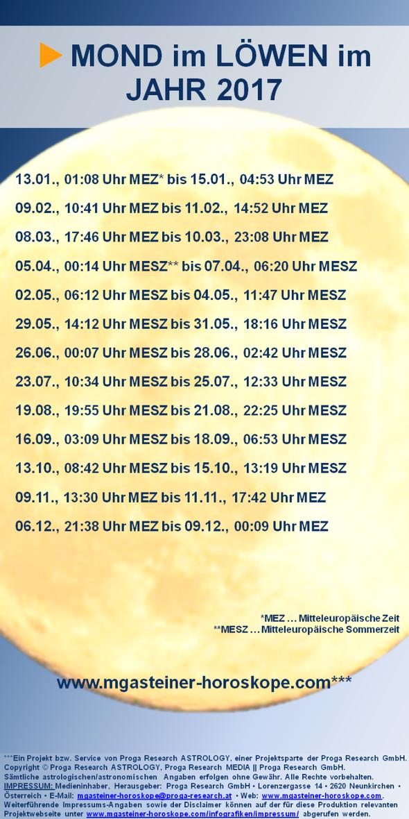 LÖWEMOND-Tabelle für das JAHR 2017