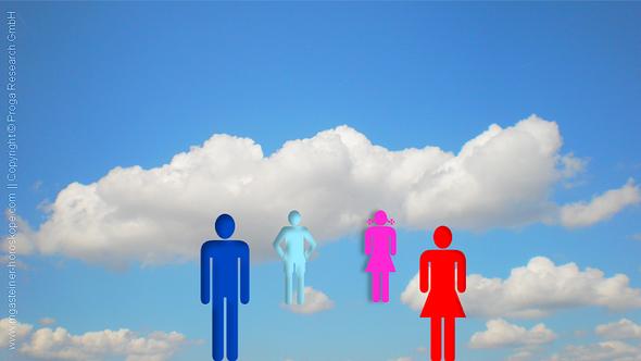 »Familie; Vater; Mutter; Tochter; Sohn; Himmel; Weiße Wolken«  || Copyright © Proga Research GmbH (-mg-)