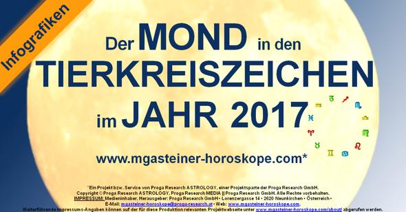 Der MOND in den TIERKREISZEICHEN im JAHR 2017.