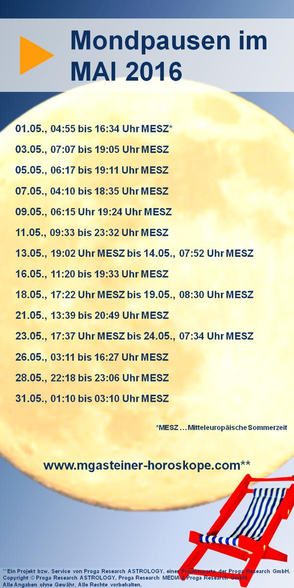 Mondpausentabelle für Mai 2016.
