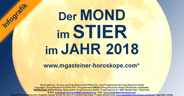 Der MOND im STIER im JAHR 2018.