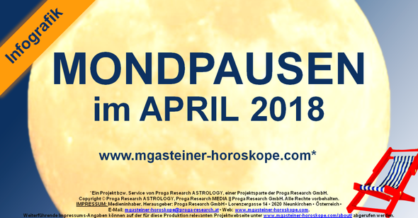 Die MONDPAUSEN im APRIL 2018