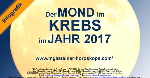 Der MOND im KREBS im JAHR 2017.