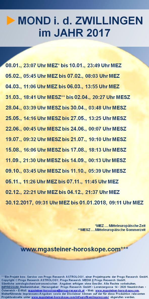 ZWILLINGSMOND-Tabelle für das JAHR 2017