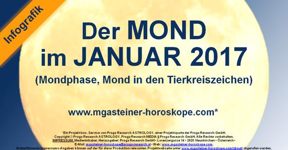 Der MOND im JANUAR 2017.
