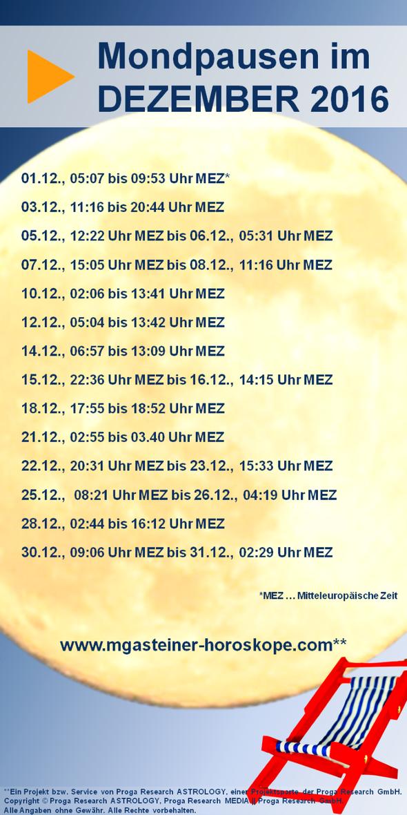 Mondpausentabelle für Dezember 2016.