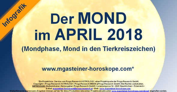 Der MOND im APRIL 2018.