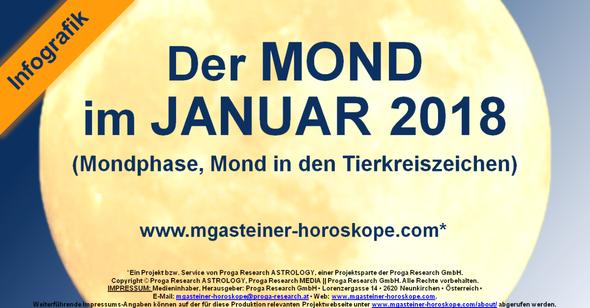 Der MOND im JANUAR 2018.