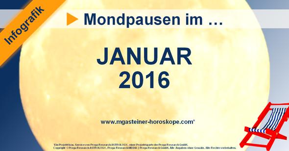 Die Mondpausen im Januar 2016.
