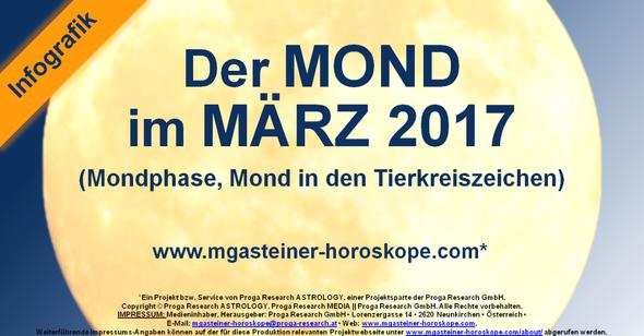Der MOND im MÄRZ 2017.