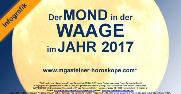 Der MOND in der WAAGE im JAHR 2017.