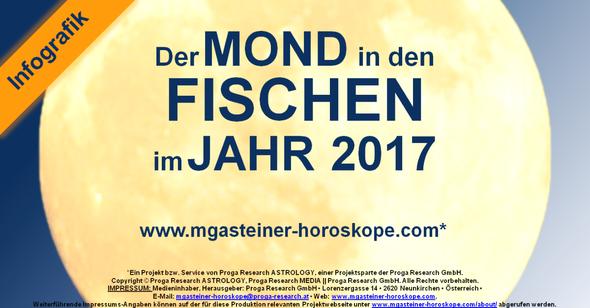 Der MOND in den FISCHEN im JAHR 2017.
