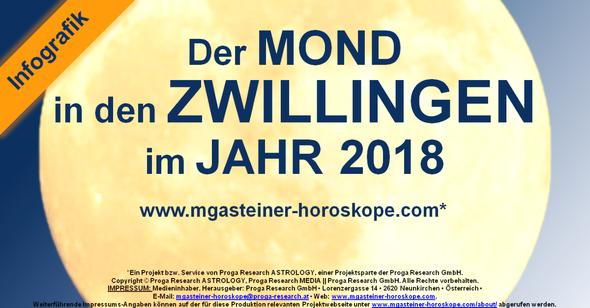 Der MOND in den ZWILLINGEN im JAHR 2018.