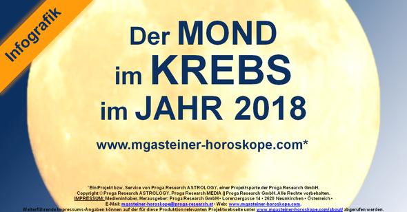Der MOND im KREBS im JAHR 2018.