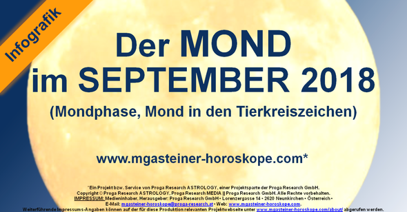 Der MOND im SEPTEMBER 2018.