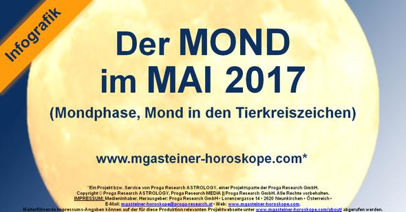 Der MOND im MAI 2017.