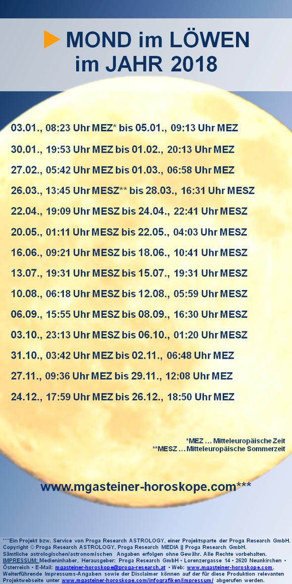 LÖWEMOND-Tabelle für das JAHR 2018