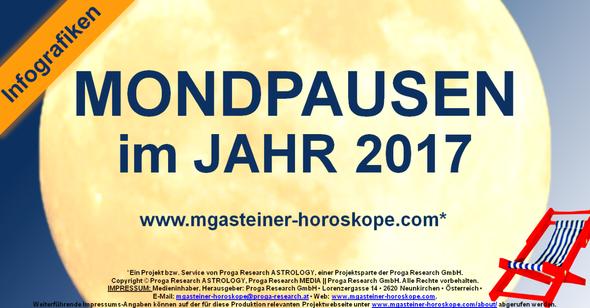 Die MONDPAUSEN im JAHR 2017.
