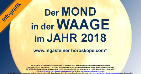 Der MOND in der WAAGE im JAHR 2018.