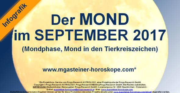 Der MOND im SEPTEMBER 2017.